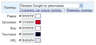 Оптимизация блоков Google AdSense