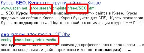 Вы тоже уверены, что транслит в url лучше перевода?