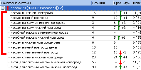 Позиции 1